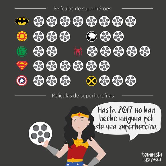 wonder woman ilustracion